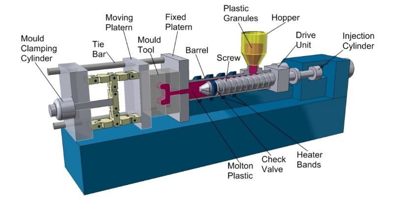 Plastic-Injection-Molding-Machine